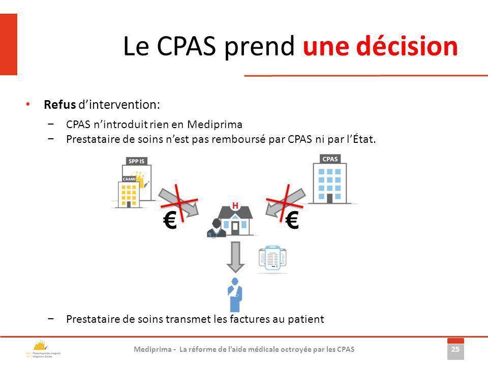 Le CPAS prend une décision