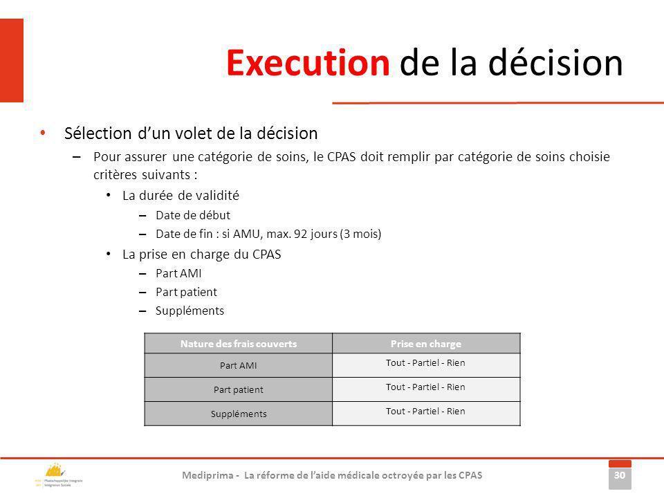 Execution de la décision
