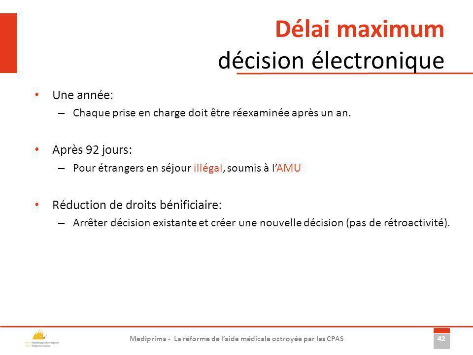 Délai maximum décision électronique