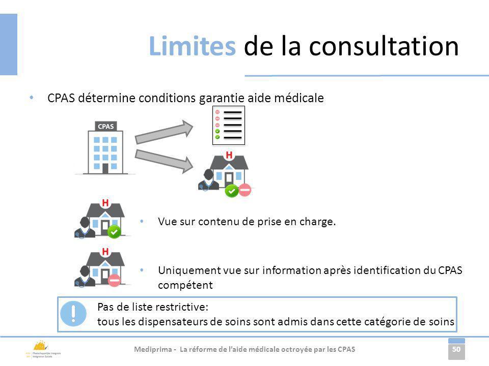Limites de la consultation