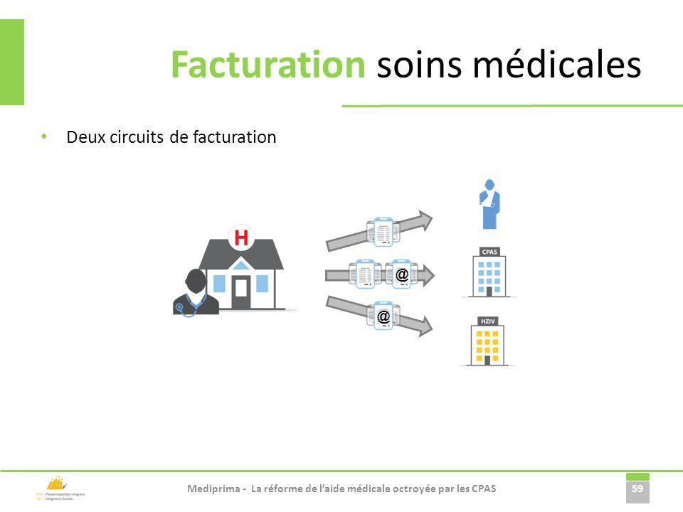 Facturation soins médicales