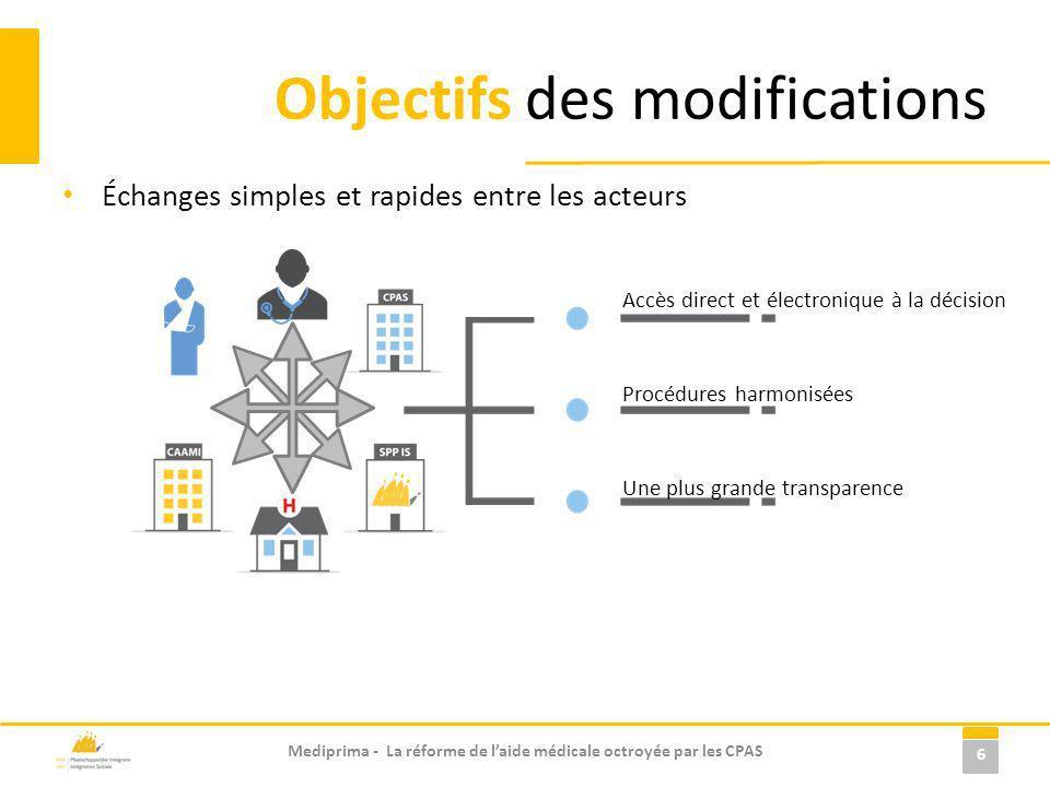 Objectifs des modifications