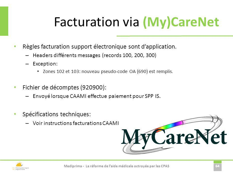 Facturation via (My)CareNet