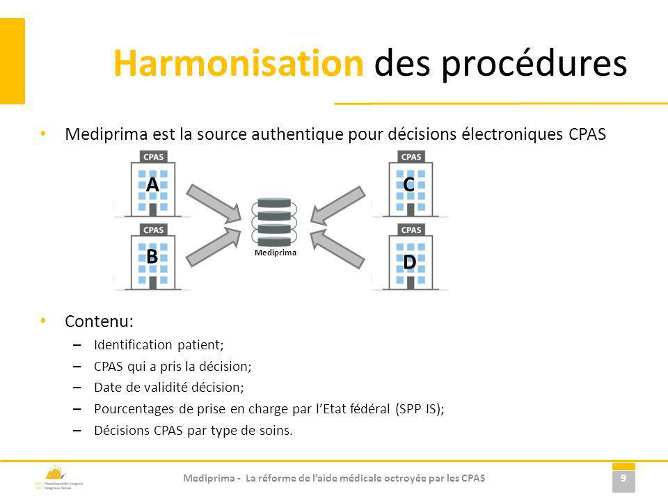 Harmonisation des procédures