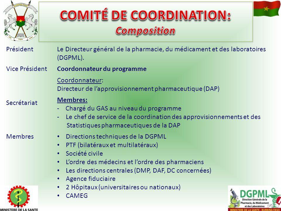 COMITÉ DE COORDINATION: Composition