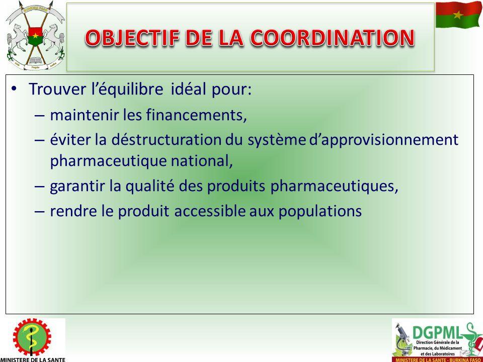 OBJECTIF DE LA COORDINATION