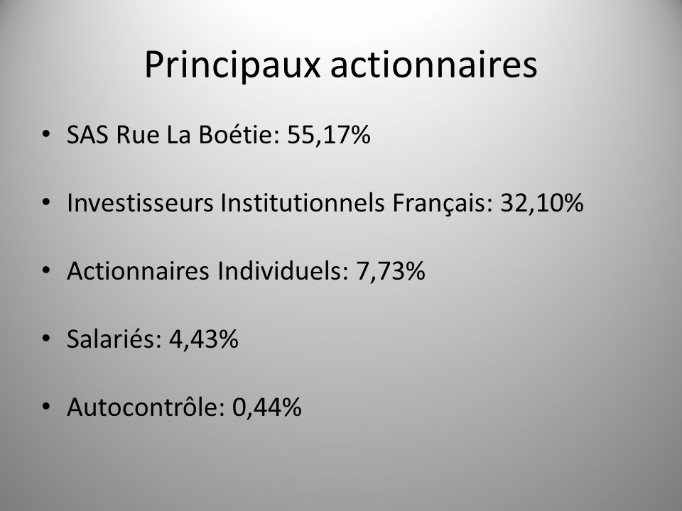 Principaux actionnaires