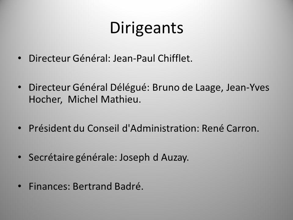 Dirigeants Directeur Général: Jean-Paul Chifflet.