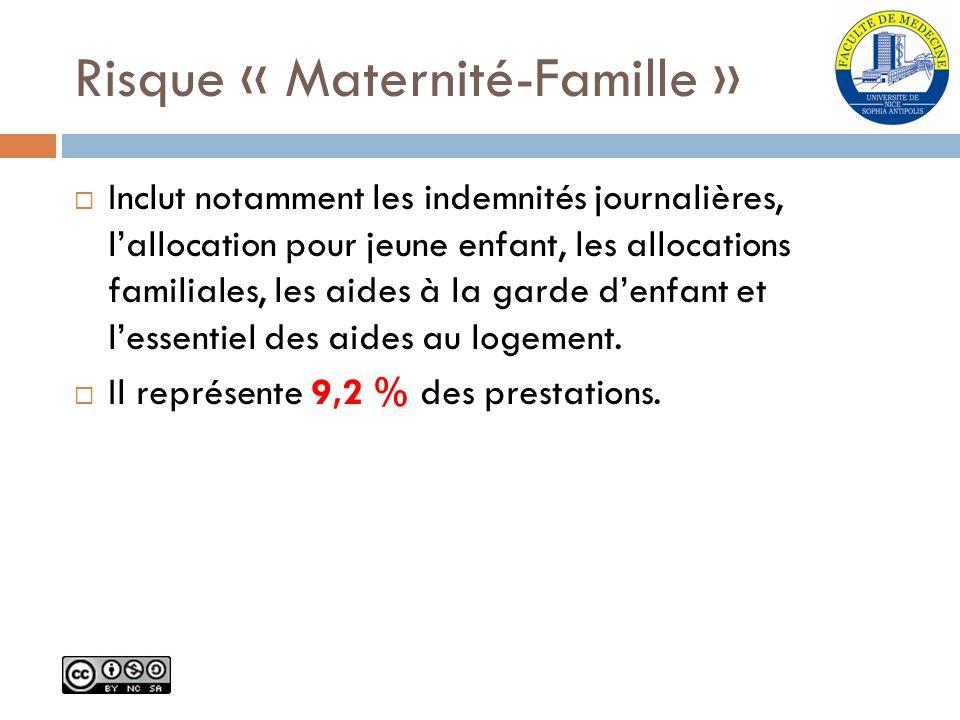 Risque « Maternité-Famille »