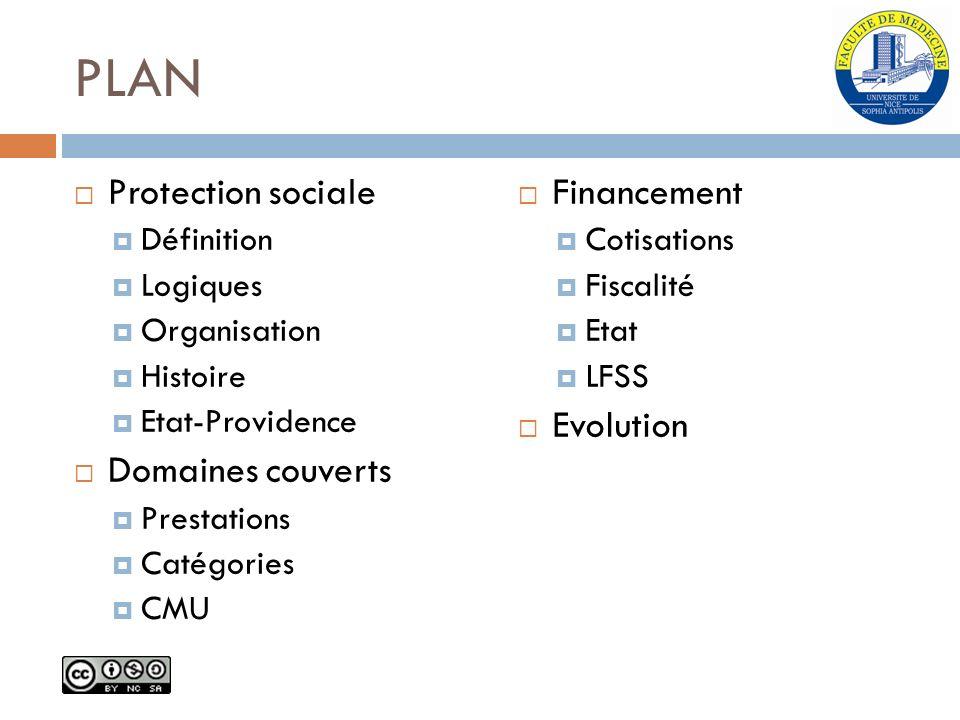 PLAN Protection sociale Domaines couverts Financement Evolution