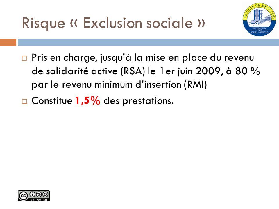 Risque « Exclusion sociale »