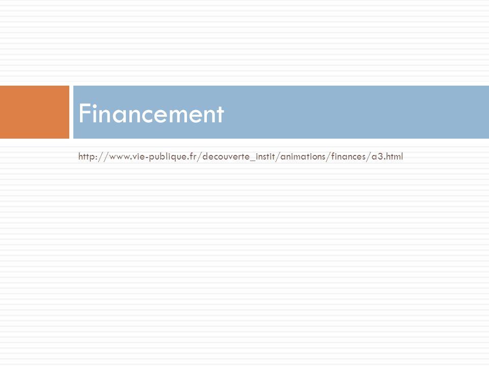 Financement http://www.vie-publique.fr/decouverte_instit/animations/finances/a3.html