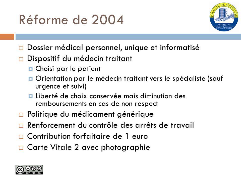 Réforme de 2004 Dossier médical personnel, unique et informatisé