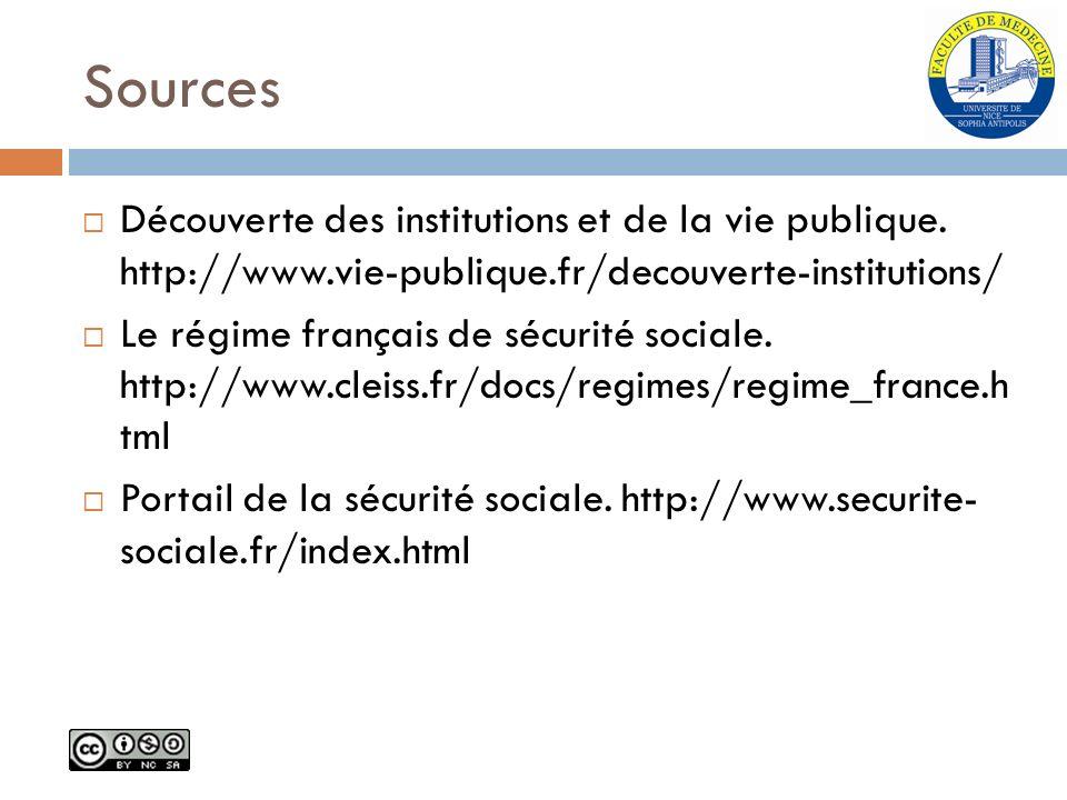 Sources Découverte des institutions et de la vie publique. http://www.vie-publique.fr/decouverte-institutions/