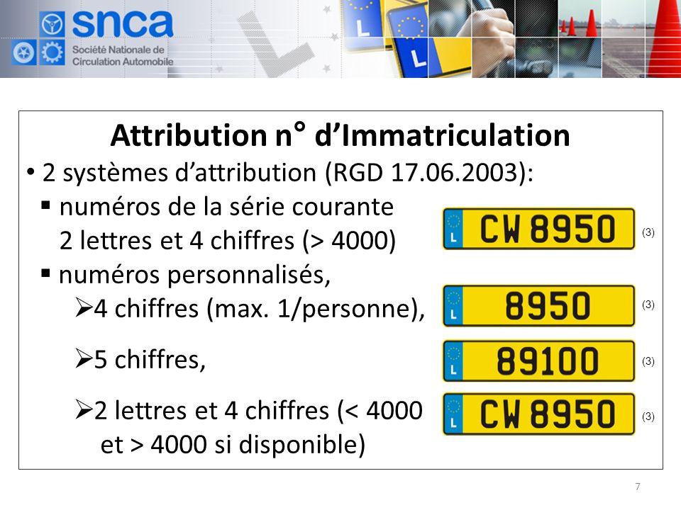 Attribution n° d'Immatriculation