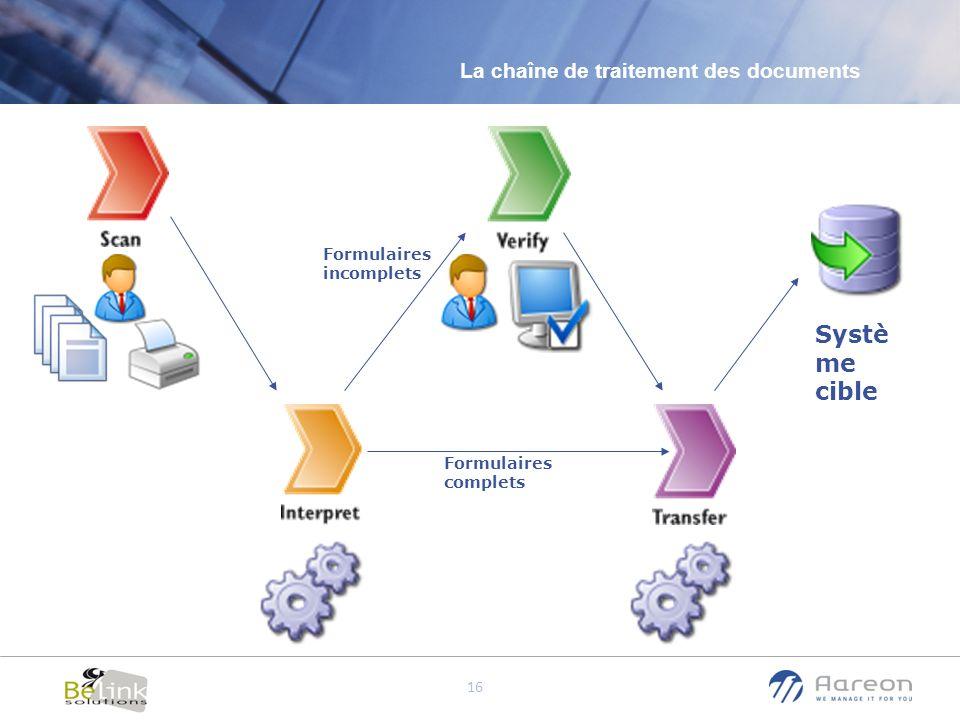 Système cible La chaîne de traitement des documents