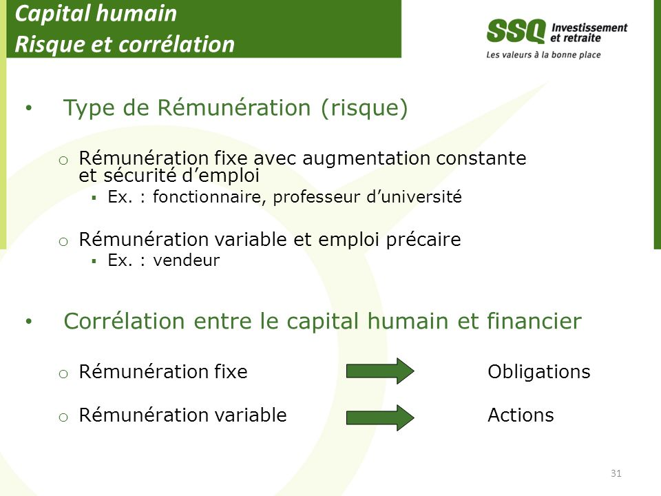 Capital humain Risque et corrélation