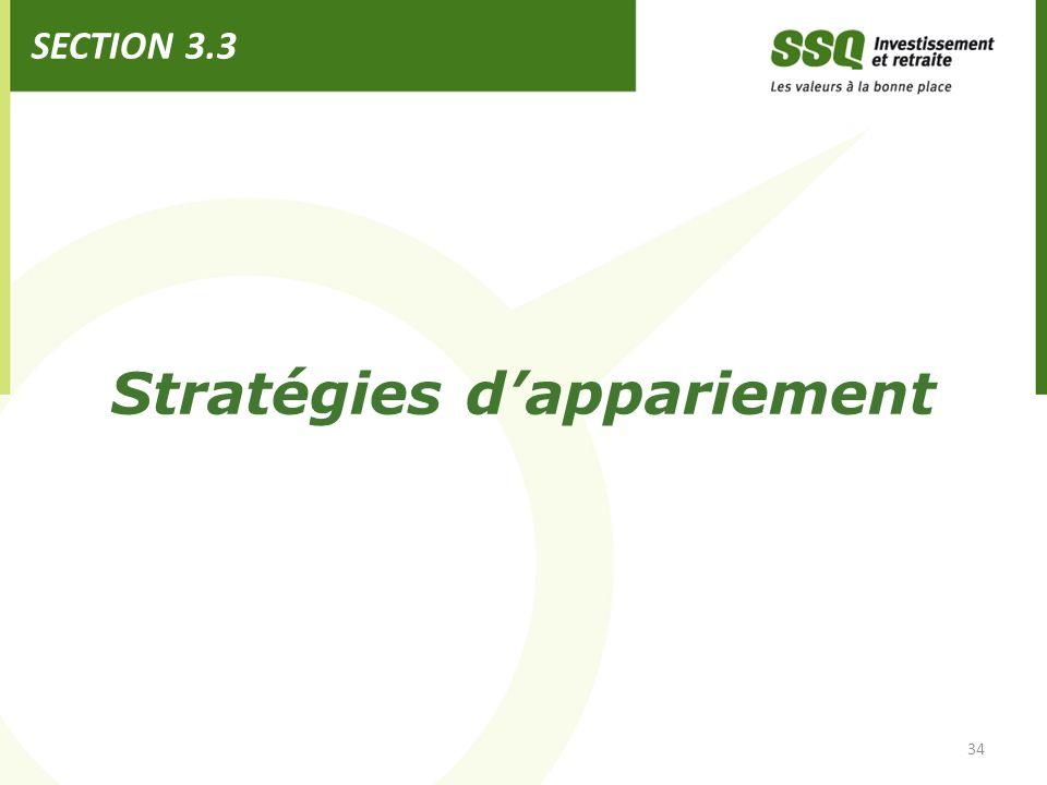 Stratégies d'appariement