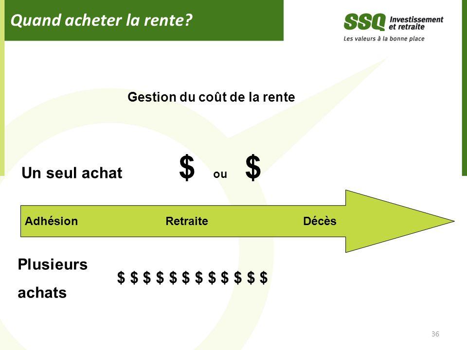 Gestion du coût de la rente