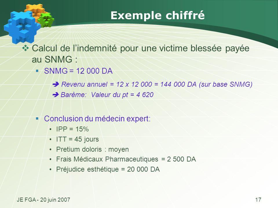 Exemple chiffré Calcul de l'indemnité pour une victime blessée payée au SNMG : SNMG = 12 000 DA.