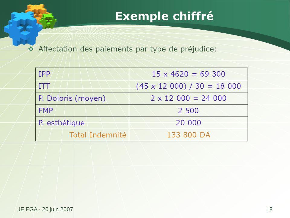 Exemple chiffré Affectation des paiements par type de préjudice: IPP