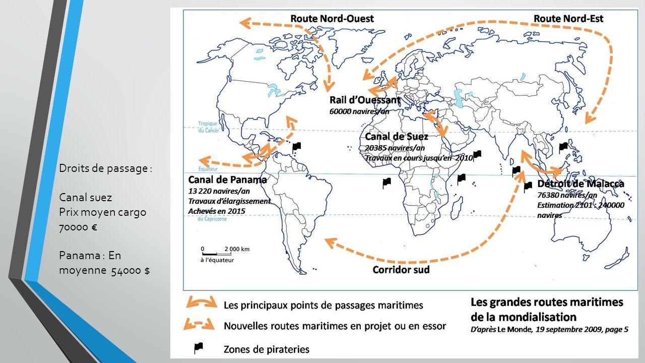 Droits de passage : Canal suez Prix moyen cargo 70000 €