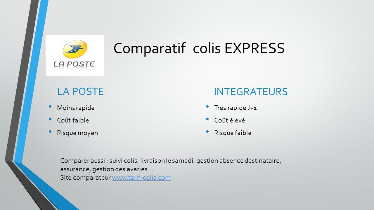 Comparatif colis EXPRESS