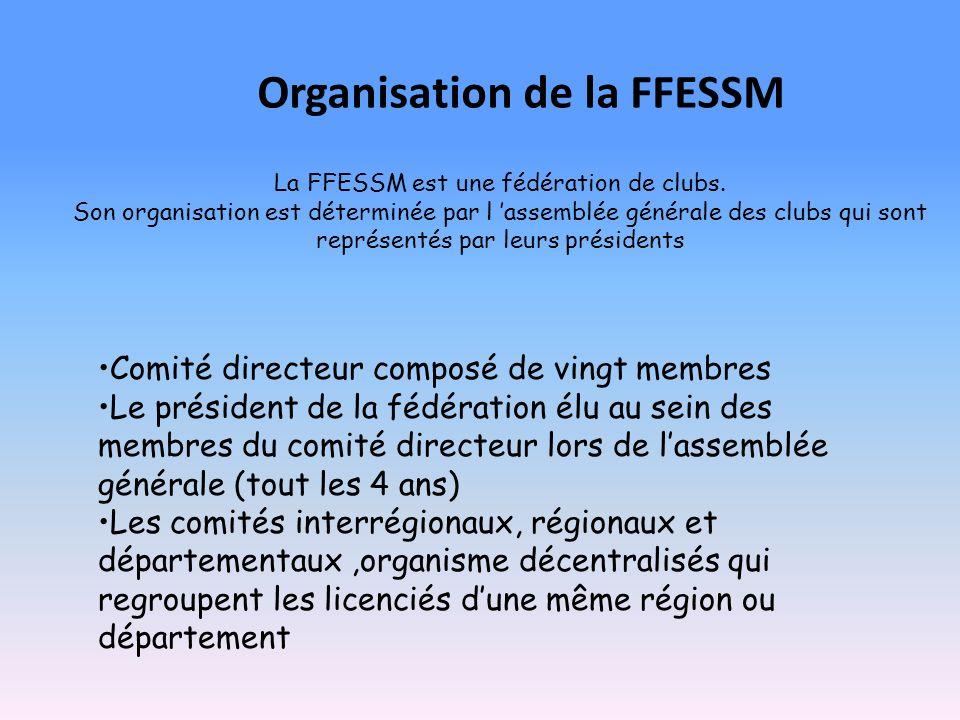 Organisation de la FFESSM