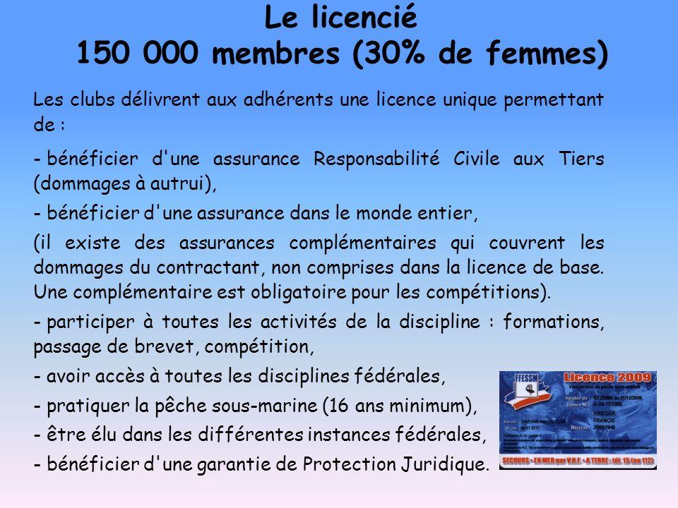 Le licencié 150 000 membres (30% de femmes)