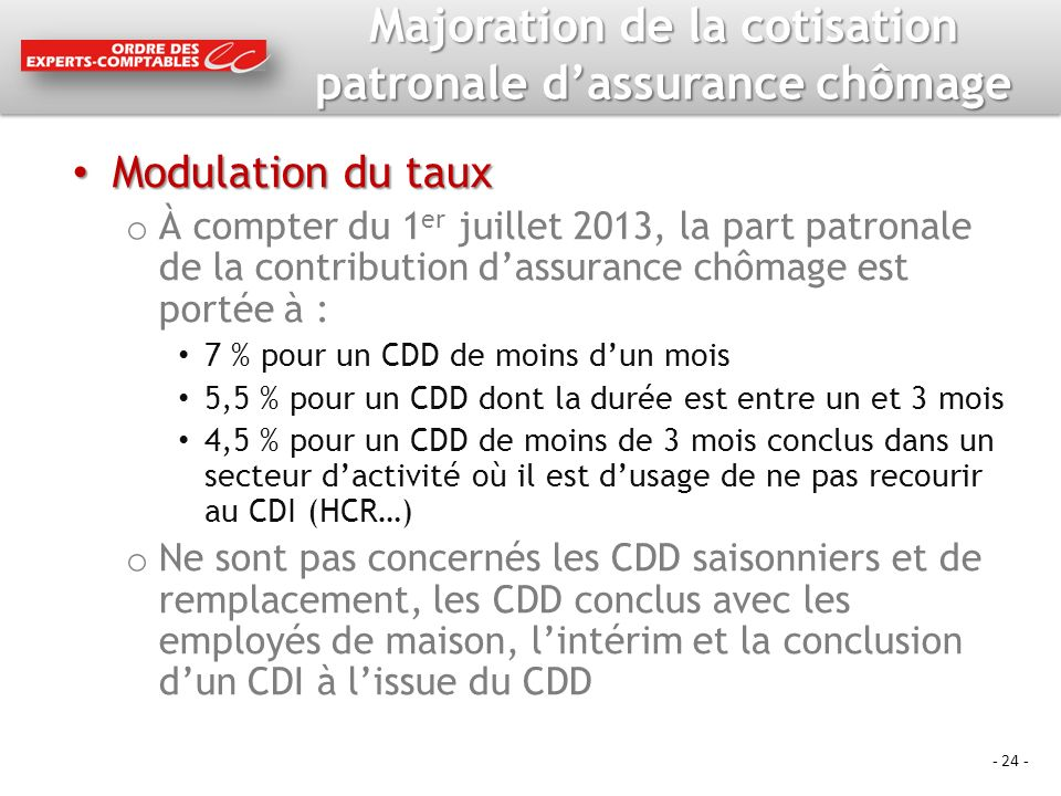 Majoration de la cotisation patronale d'assurance chômage