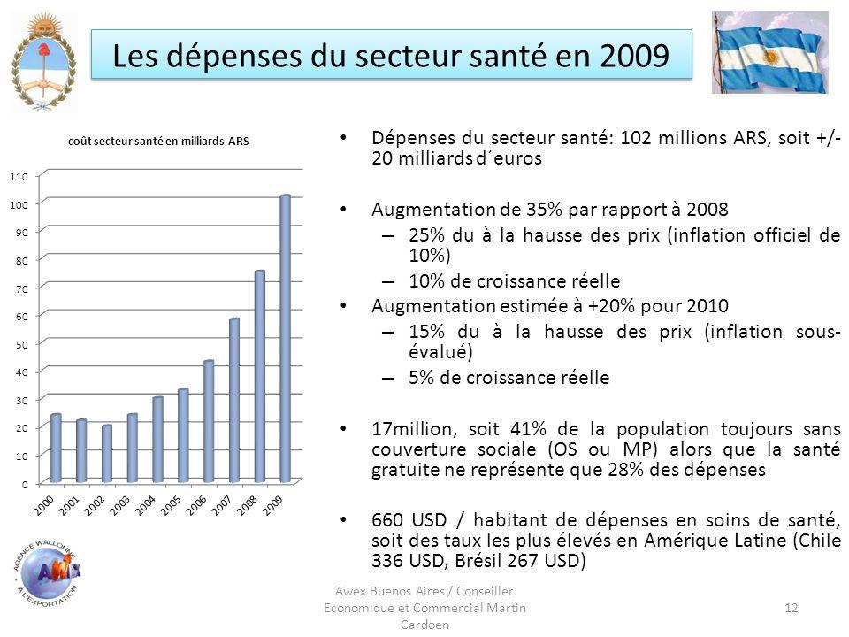 Les dépenses du secteur santé en 2009