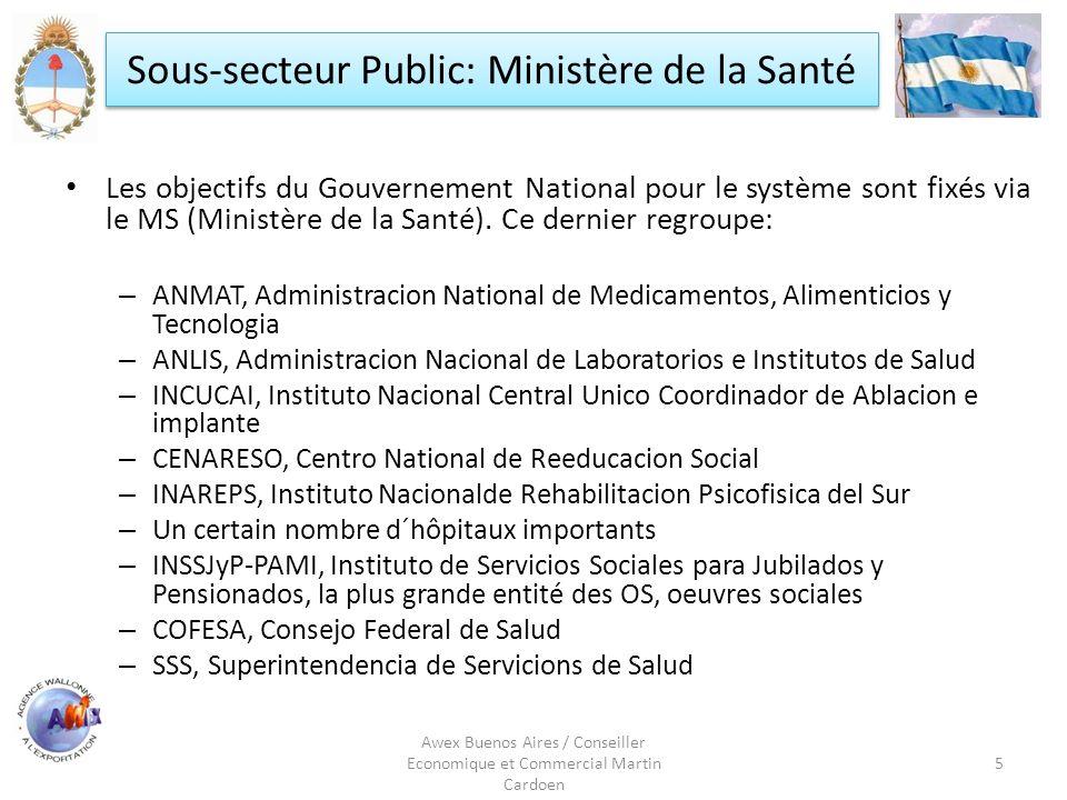Sous-secteur Public: Ministère de la Santé
