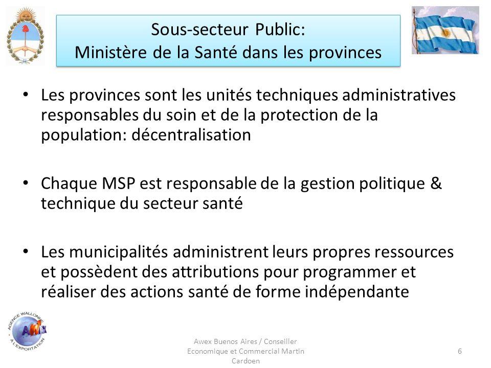 Ministère de la Santé dans les provinces