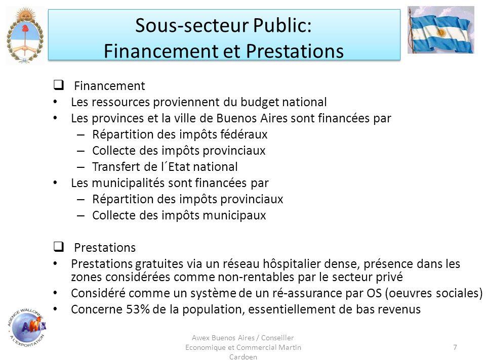 Financement et Prestations