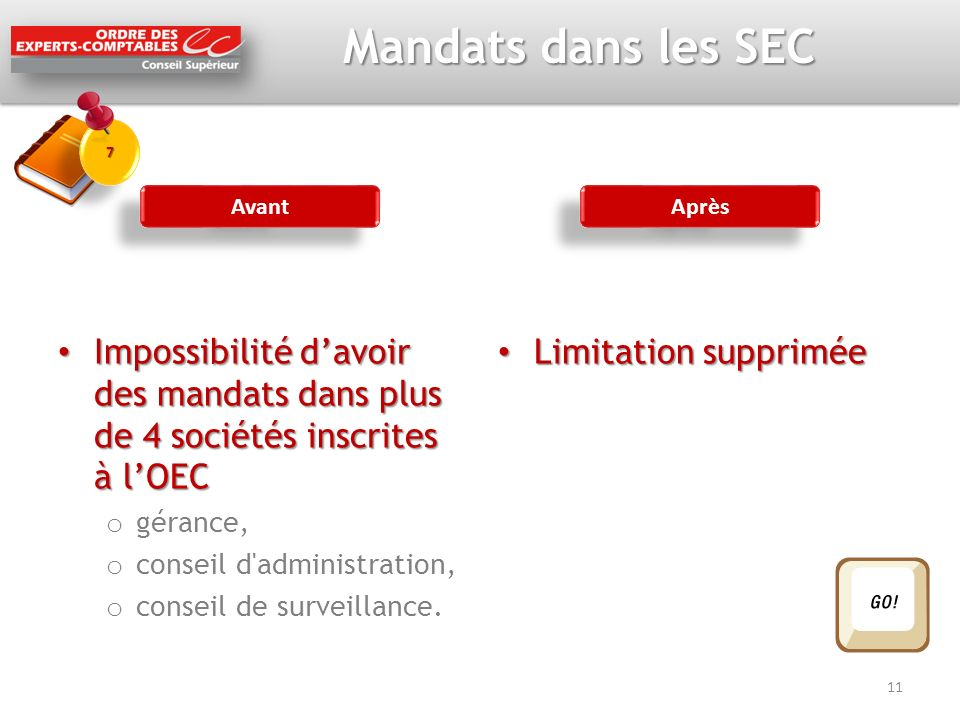 Mandats dans les SEC 7. Impossibilité d'avoir des mandats dans plus de 4 sociétés inscrites à l'OEC.