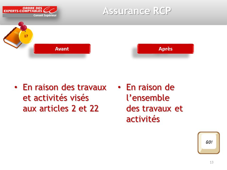 Assurance RCP 17. En raison des travaux et activités visés aux articles 2 et 22. En raison de l'ensemble des travaux et activités.