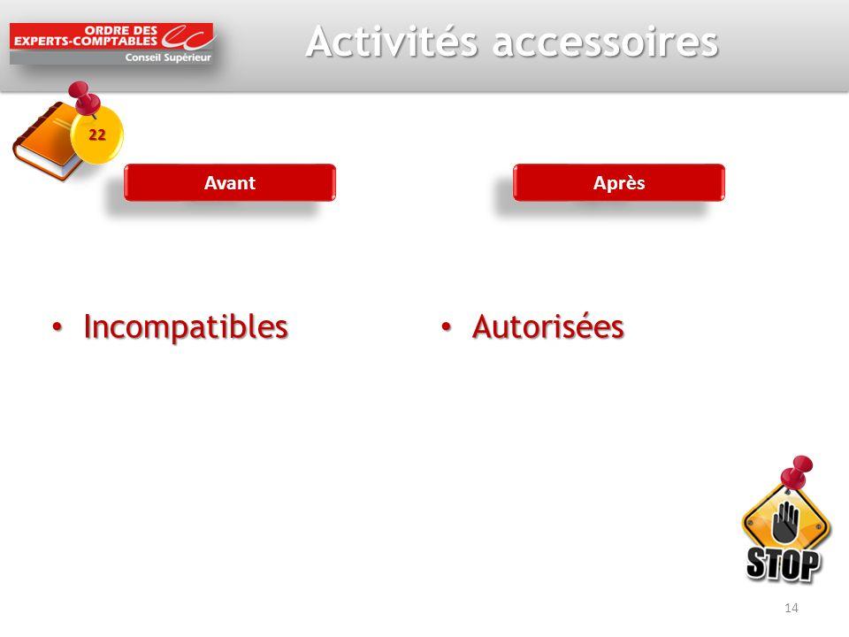 Activités accessoires