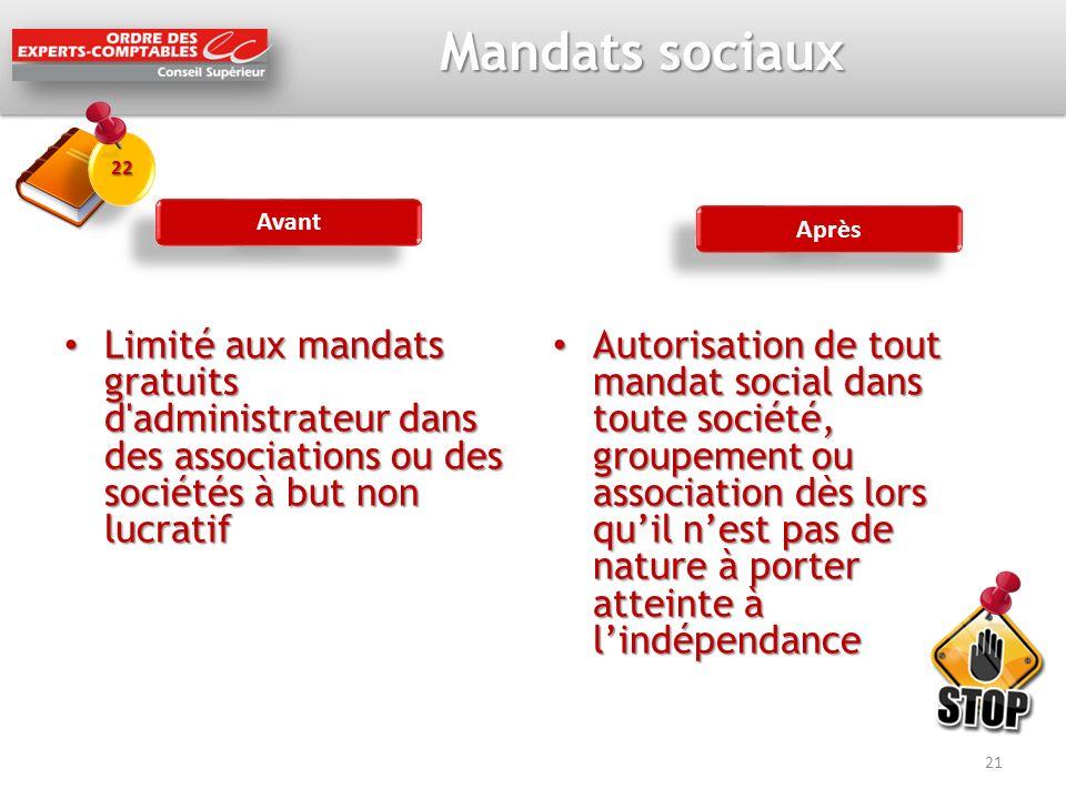 Mandats sociaux 22. Limité aux mandats gratuits d administrateur dans des associations ou des sociétés à but non lucratif.