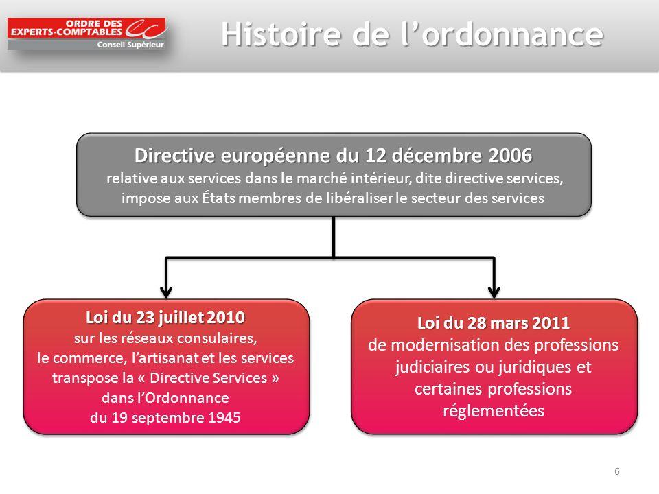 Histoire de l'ordonnance