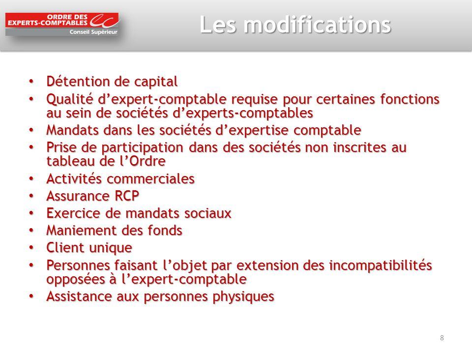 Les modifications Détention de capital