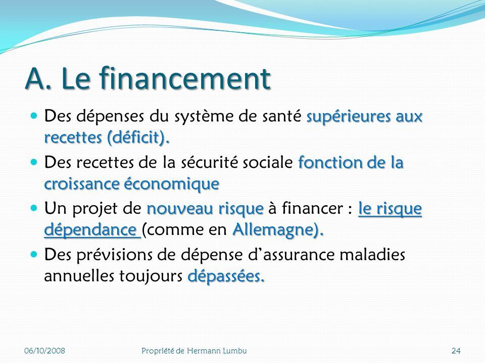 A. Le financement Des dépenses du système de santé supérieures aux recettes (déficit).