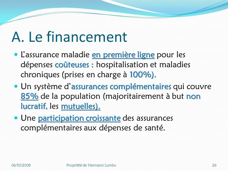 A. Le financement