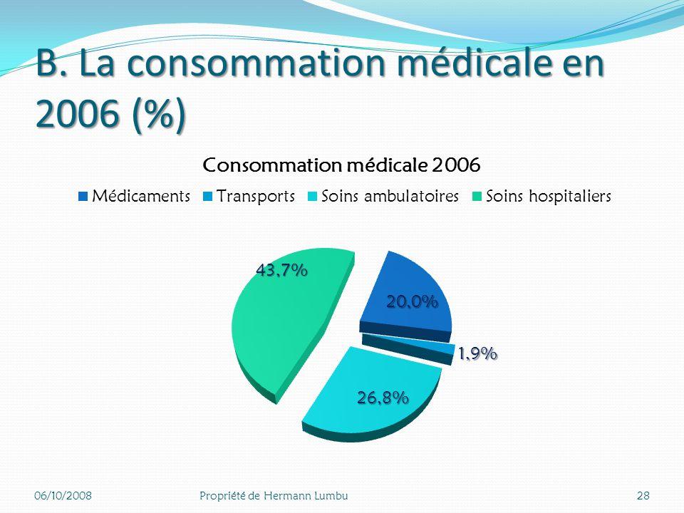 B. La consommation médicale en 2006 (%)