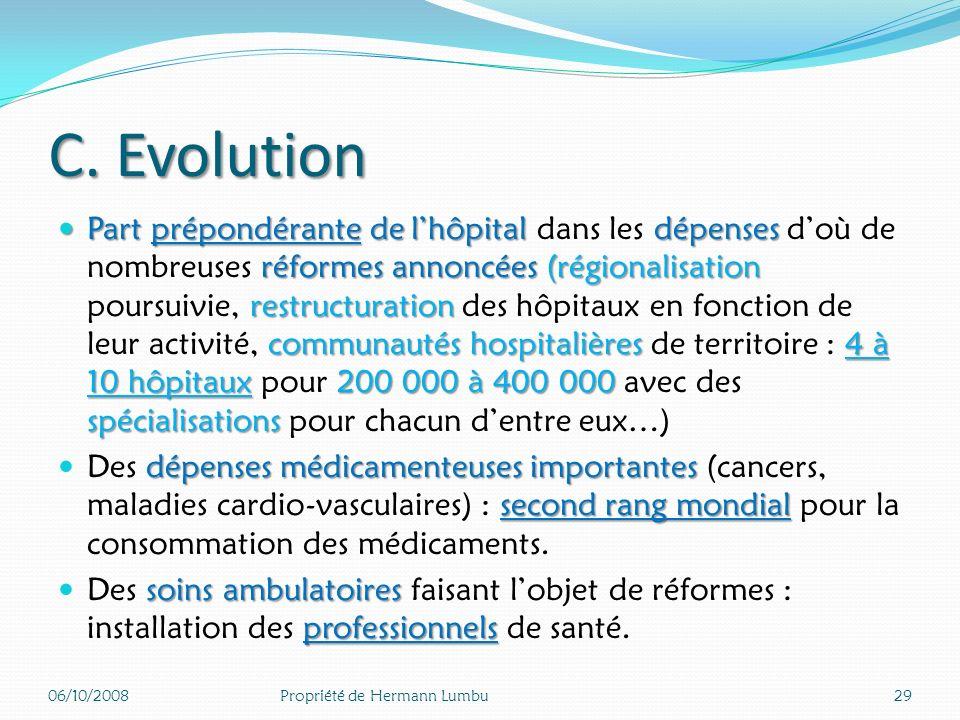 C. Evolution