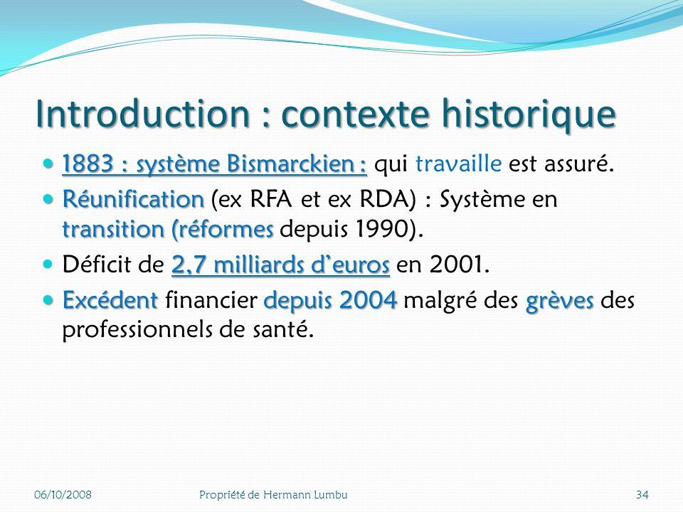 Introduction : contexte historique