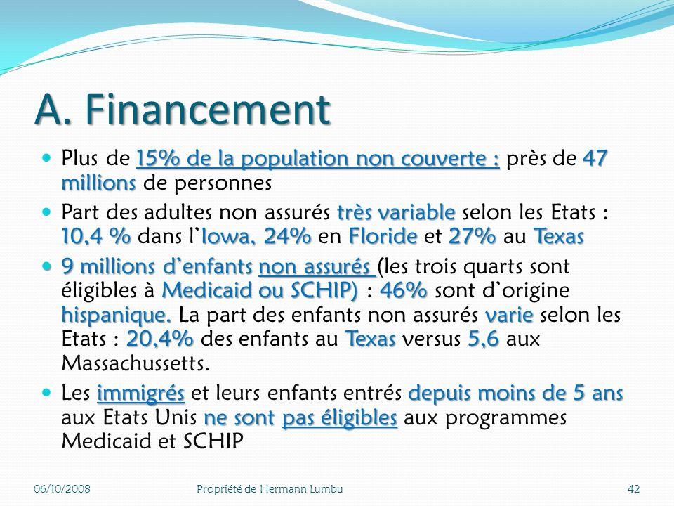 A. Financement Plus de 15% de la population non couverte : près de 47 millions de personnes.