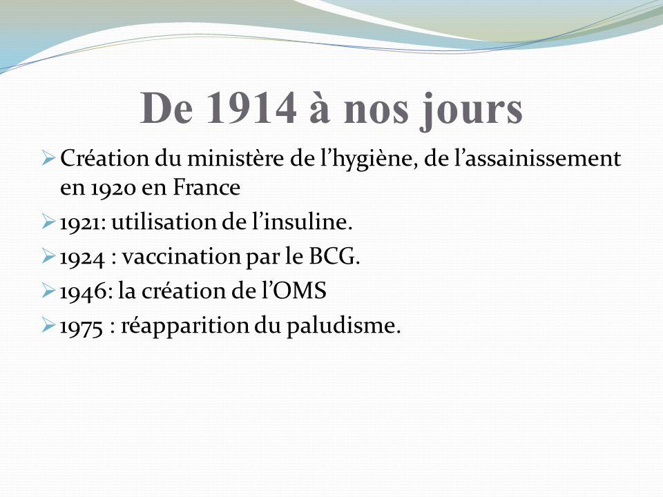 De 1914 à nos joursCréation du ministère de l'hygiène, de l'assainissement en 1920 en France. 1921: utilisation de l'insuline.