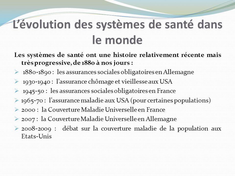 L'évolution des systèmes de santé dans le monde