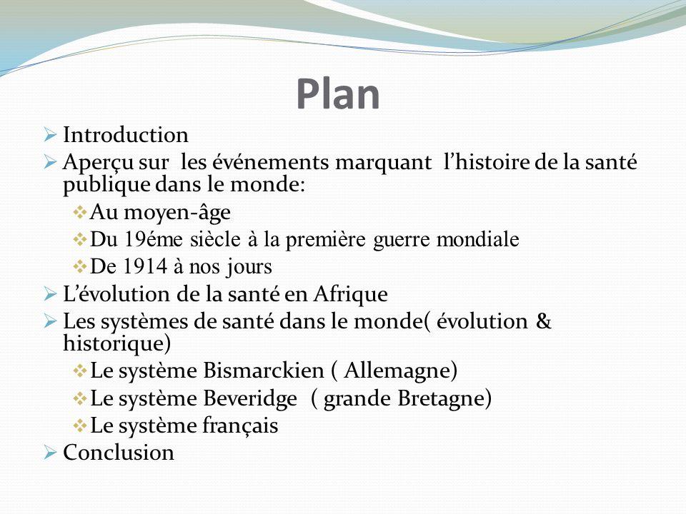Plan Introduction. Aperçu sur les événements marquant l'histoire de la santé publique dans le monde: