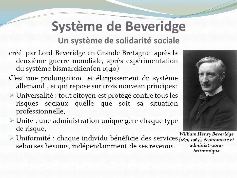 Système de Beveridge Un système de solidarité sociale